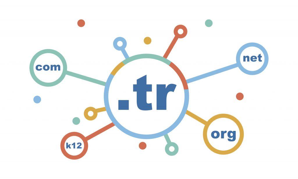 .tr Uzantılı Domain Almak İçin Gerekli Evraklar
